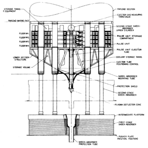 Esquema de propulsión nuclear del Proyecto Orión: el objetivo era explorar el universo, gracias a su fuente de propulsión