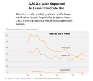 Crédito de la gráfica: The New York Times (click acceder al original)