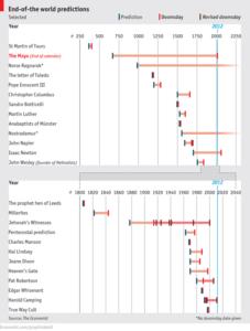 The Economist; clic para acceder al artículo