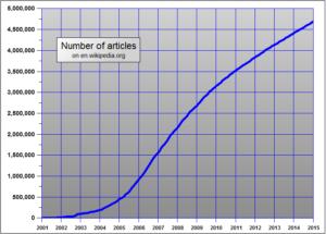 La expansión de Wikipedia, un proyecto colaborativo que demuestra que mantener una aspiración a la veracidad mejora el resultado de sistemas de información, incluso cuando éstos se han concebido de manera descentralizada y pueden ser editados por cualquiera