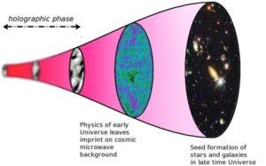 ¿Y si viviéramos en un universo holográfico? Un estudio así lo atestigua (pulsa sobre la imagen para acceder al artículo)